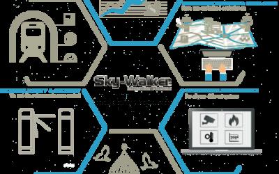 Lagarde presenteert Sky-Walker integratieplatform op Vakbeurs Facilitair