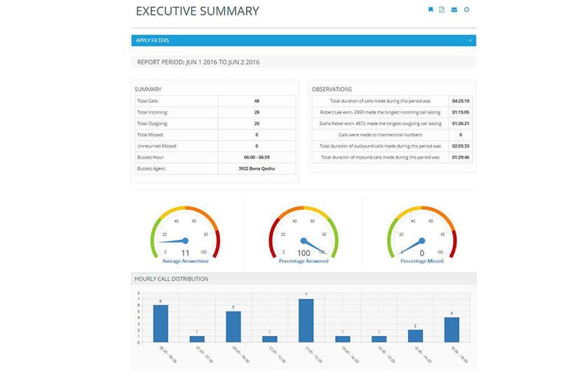 Mitel - Business Insight